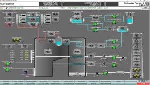 Utility Plant Overview